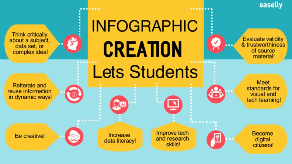 Why Infographics?